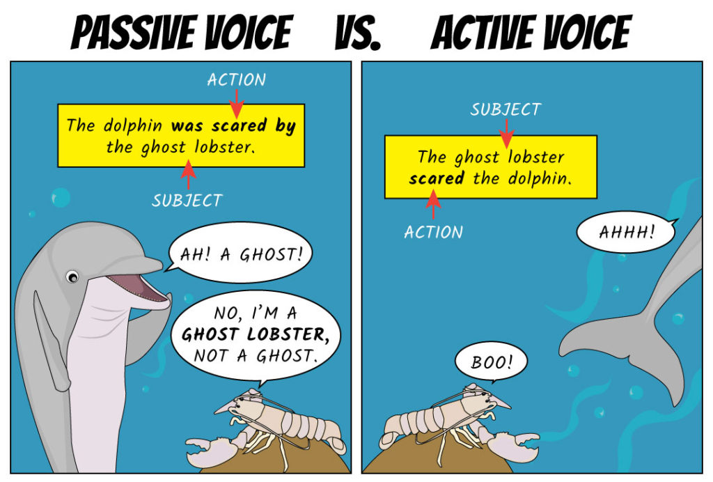 """Passive voice image shows a dolphin yelling, """"Ah! A ghost!"""" next to a white ghost lobster that responds, """"No, I'm a ghost lobster, not a ghost.""""  Active voice image shows a ghost lobster saying, """"Boo!"""" as the dolphin swims away, screaming, """"Ahhh!"""""""